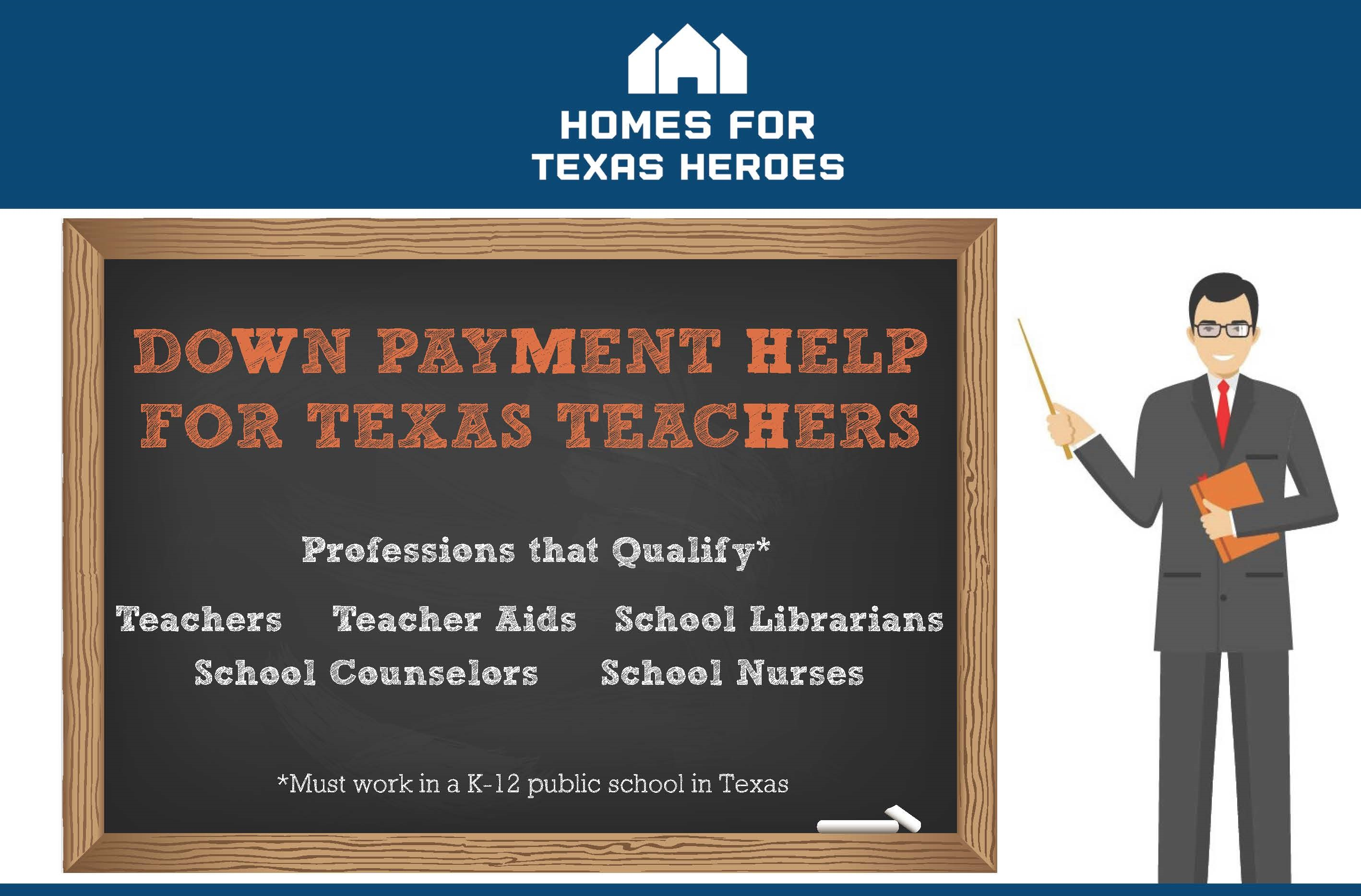 Teacher Home Mortgage Loans: Texas Down Payment Assistance ...
