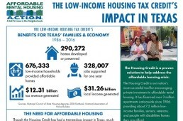 The Impact Of Low Income Housing Tax Credits On Affordable Housing